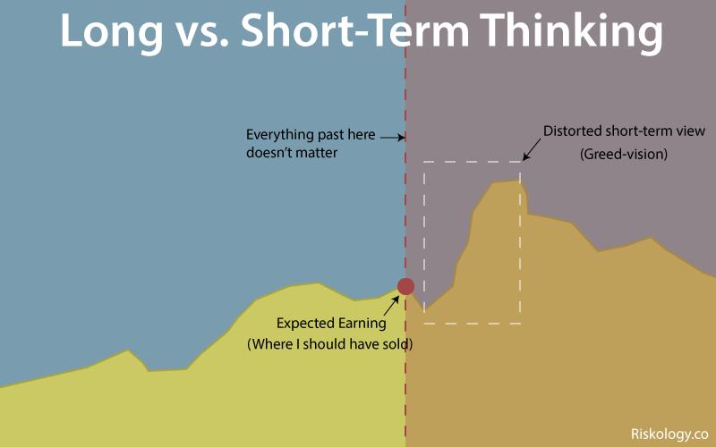 short-term-thinking-diagram