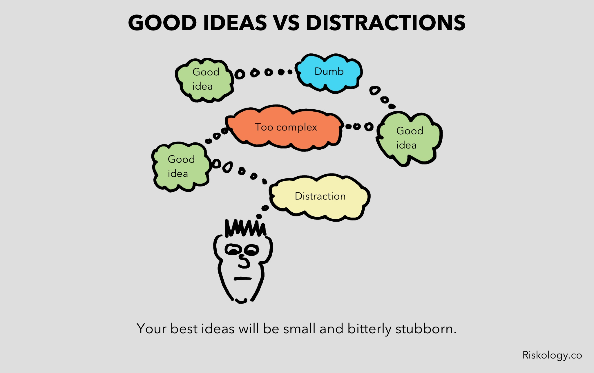 Your Tiniest Ideas Will Have The Biggest Impact