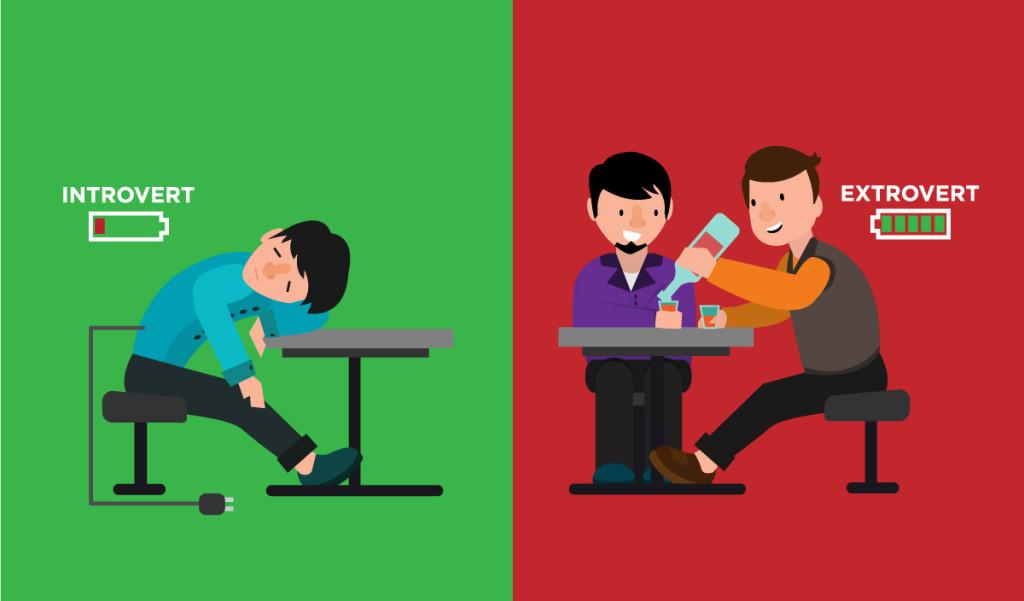 Introvert Energy vs Extrovert Energy