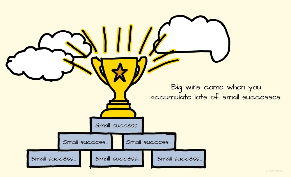 When you have a growth mindset, big wins come by accumulating lots of small successes.